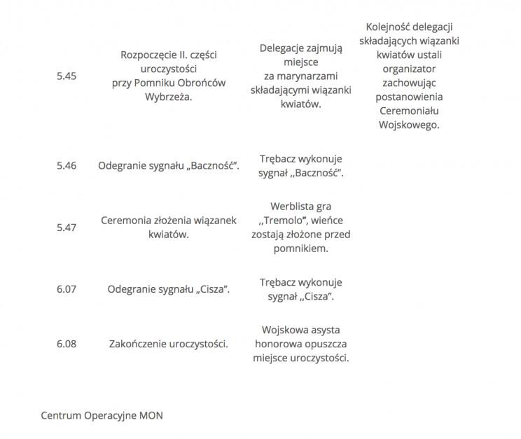 źródło: MON/mon.gov.pl