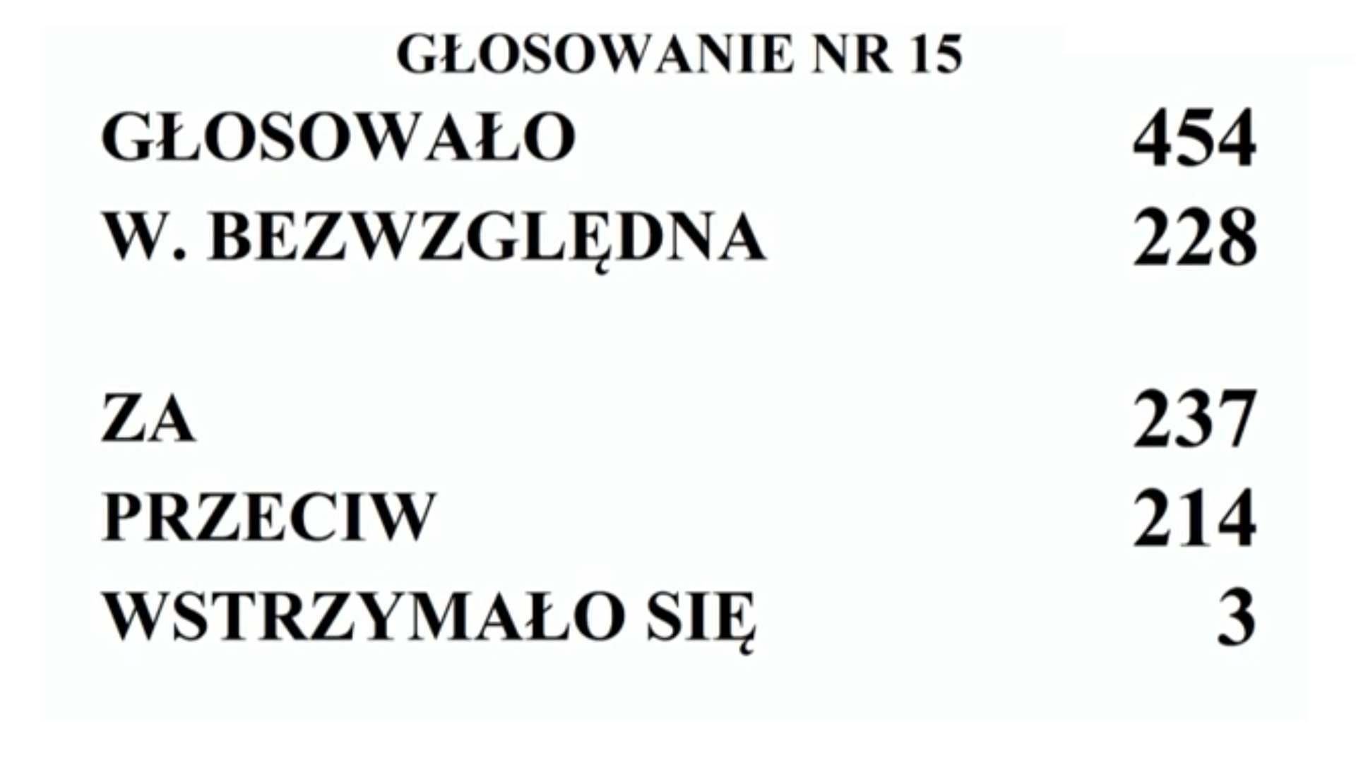 (źródło: sejm.gov.pl)